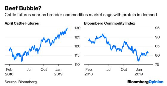 Bond Traders Need to Get Their Mojo Back