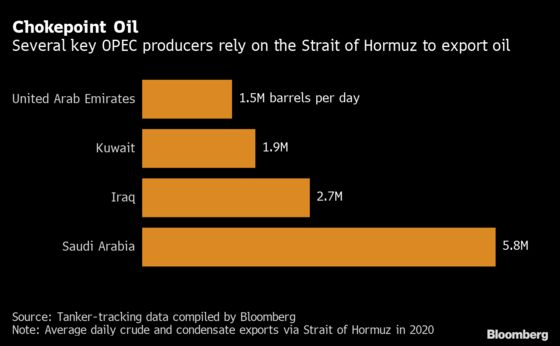 Why the Strait of Hormuz Is a Global Oil Flashpoint