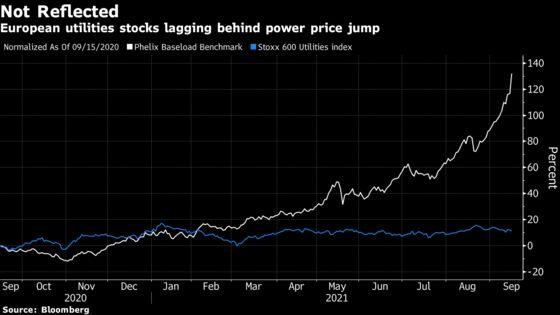 EDF, Engie Among Stock Winners From Power Turmoil, Barclays Says