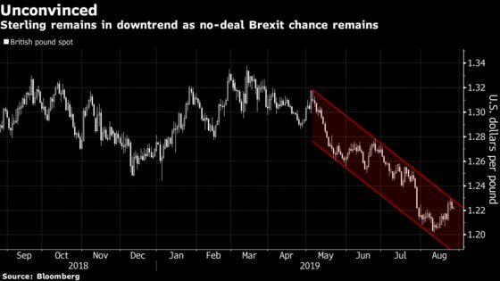 Brexit Bulletin Extra: Johnson Turns on the Charm