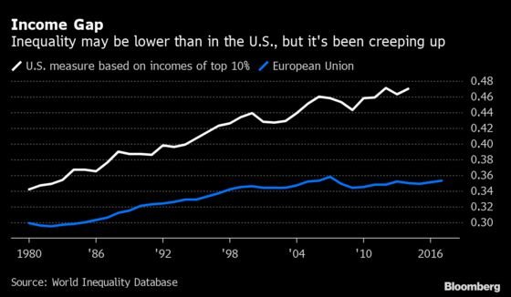 Europe's Bread Lines Get New Faces in Warning of Crisis to Come