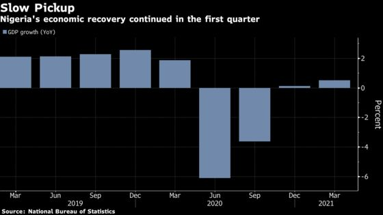 Fragile Nigerian Recovery Means Interest Rate Could Stay on Hold
