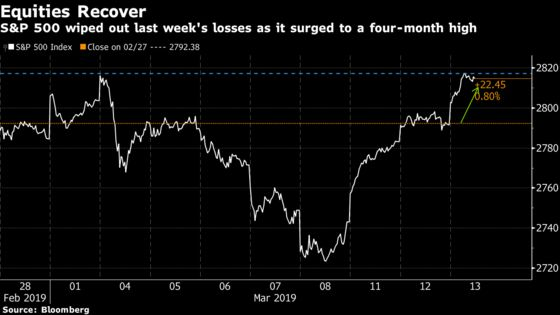 U.S. Stocks Rise to Four-Month High as Pound Jumps: Markets Wrap
