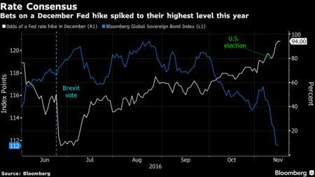 Asian markets mixed as US rally fades, dollar retreats