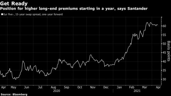 The Europe Capitulation Trade Is in Full Swing on Vaccine Bets