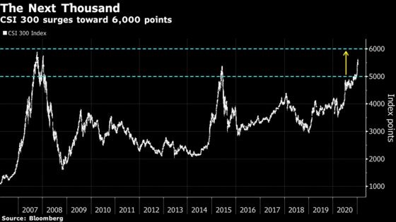 China's Momentum-Obsessed Traders Push Stocks Near 2007 High
