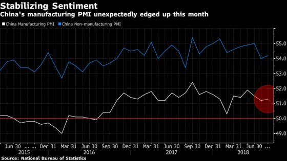 China's Factories Show Resilience Amid Trump Tariff Danger
