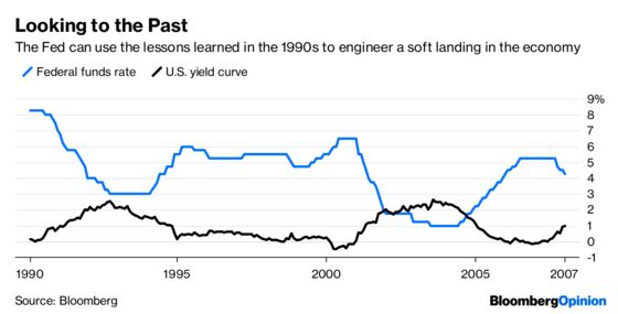 How the Fed Can Engineer a Soft Landing in the Economy