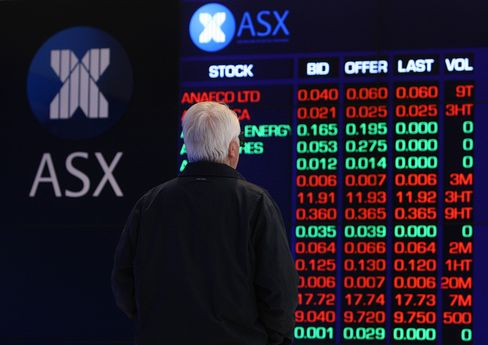 Surging Stocks at Open Put Australia in Ranks of Muddled Markets