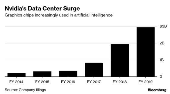 Nvidia to Buy Mellanox for $6.9 Billion in Data Center Push