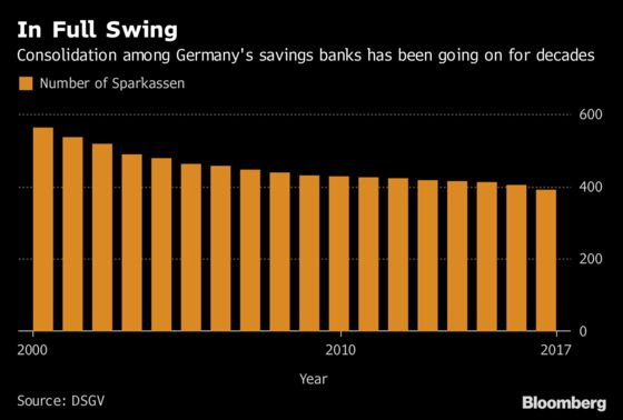 A German Lender's Woes Could Ripple Through the Banking System