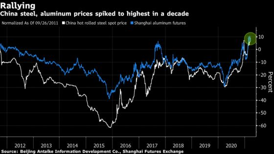 China's Green Campaign Leaves Metals Braced for More Ructions