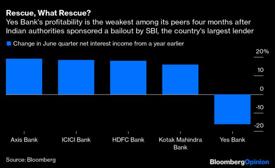 There's No Half-Rescuing a Zombie. Ask Yes Bank