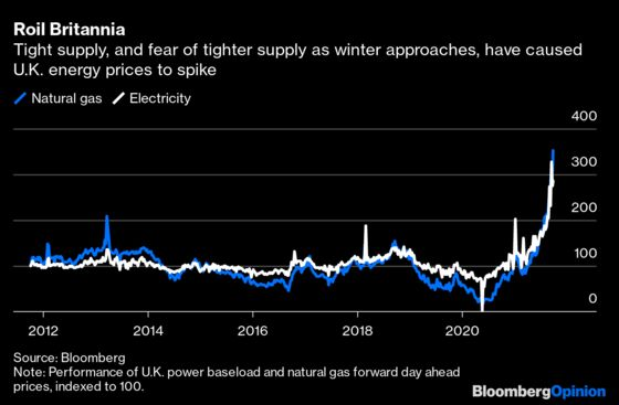 The U.K.'s Energy Crisis Is an Opportunity for Batteries