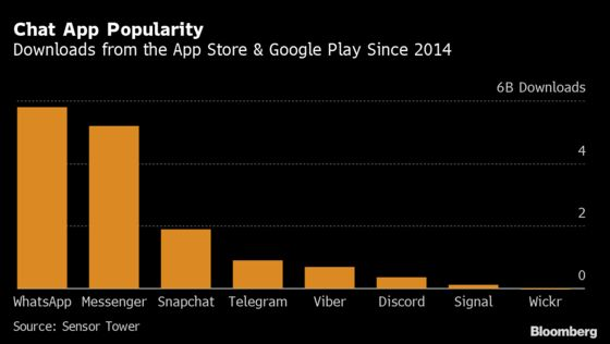 Signal Jabs at Facebook and Navigates Growing Pains as Popularity Surges
