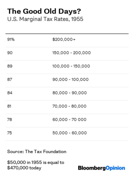 The Golden Age of Hollywood Tax Avoidance