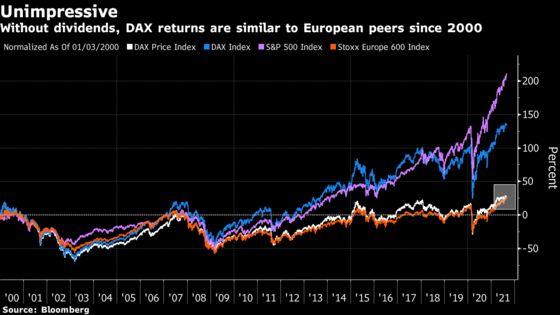DAX Index to Get Growth Boost in Biggest Ever Makeover
