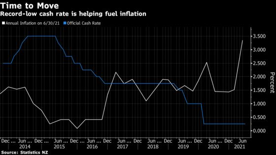 New Zealand Poised to Hike Rates to Cool Overheating Economy