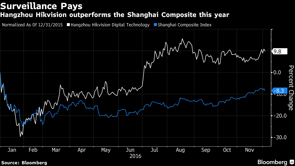 Shenzhen opens stock market to the world, but is little noticed