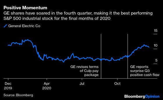 GE's Curious Case of a $47 Million CEO Bonus