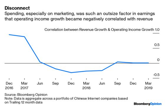 How the End of Growth Could SaveChina Internet Stocks