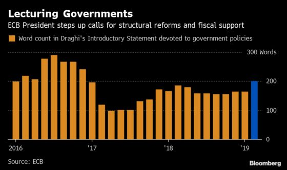 ECB Near End of Road Seeks Government Backup to Help Economy