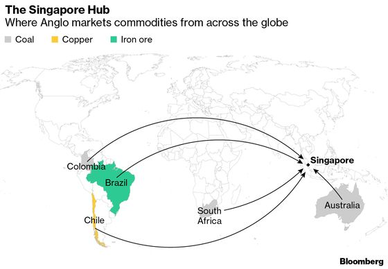 How Anglo Quietly Built a Commodity Trader in Glencore's Shadow