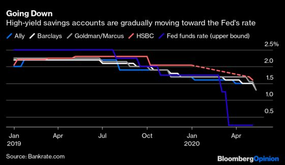 Goldman Sounds the Death Knell for High-Yield Savings Accounts