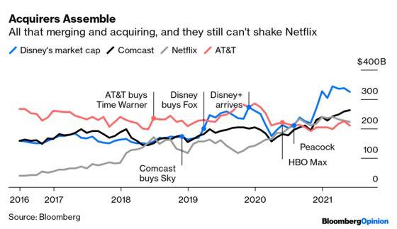 Netflix Is aWall Street Banker's Dream