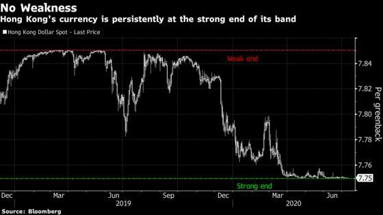 Hong Kong Dollar Peg Defense Tops $13 Billion as Demand Surges