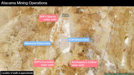 Copper and Lithium Giant Squeezing Water Rights for Miners