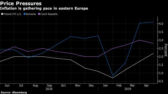 Poland Defies Inflation Surprise by Extending Record Rate Pause