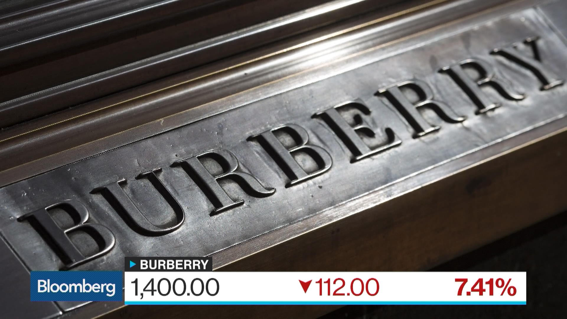 Falling Sterling helps Burberry offset 5 percent sales fall
