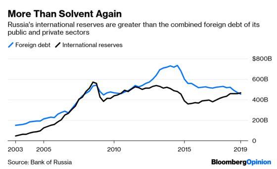 Putin IsFinally Ready to Look Homeward
