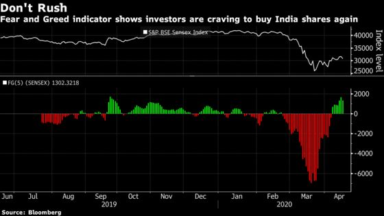 Top Private Bank Asks Clients to Stop Binging on India Stocks