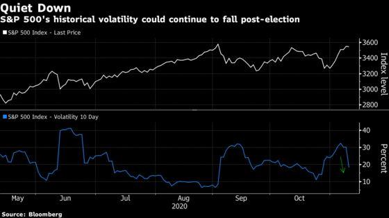 Quants Holding $1 Trillion Poised to Buy Stocks