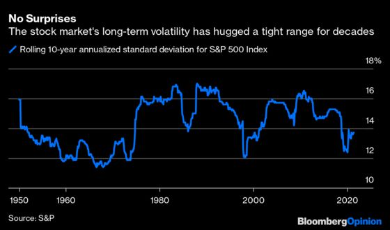 Lower Returns and Greater Turmoilto Test Stock Investors