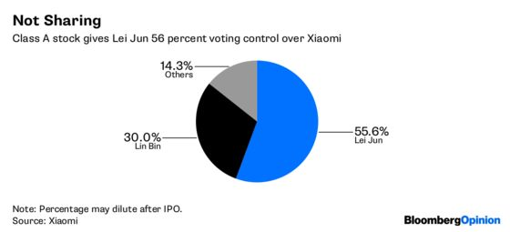Xiaomi IPO Has China's Moms and Pops Paying Lei Jun