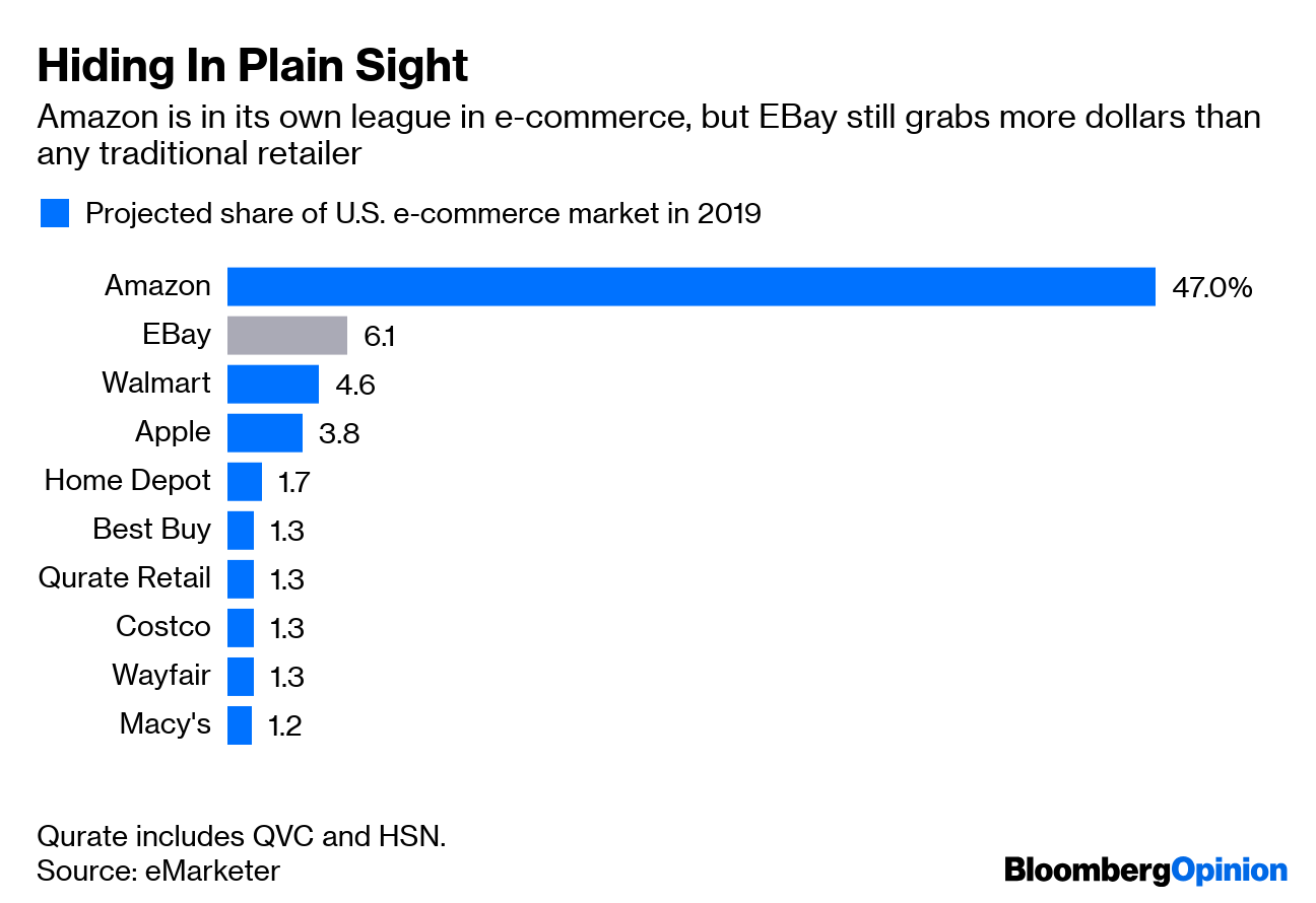 Ebay Is The Un Amazon For Better And Worse Bloomberg