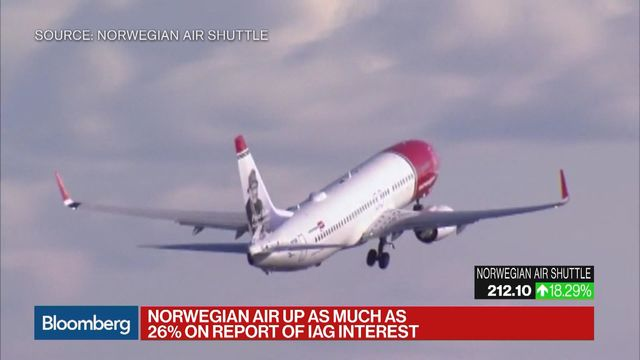 IAG acquires 4.61% stake in Norwegian in 'attractive investment'