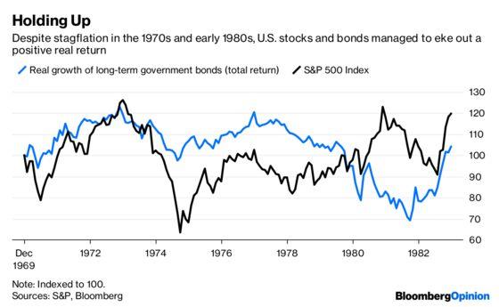 Surge of Inflation Isn't a Guaranteed Portfolio Wrecker