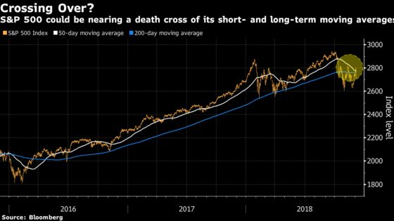 Stock Market Misery Runs Deeper Than Trump and the Fed