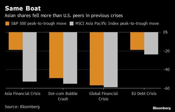 Bullish on Stocks in 2019? Just 'Wishful Thinking,' Investec Says