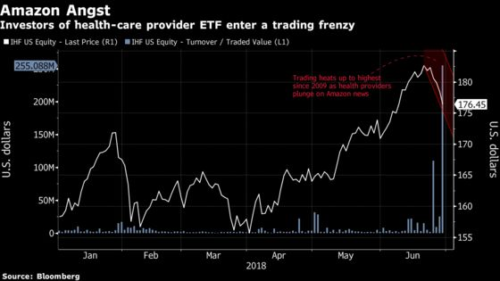 Amazon's PillPack Deal Scares Investors From Health Provider ETF
