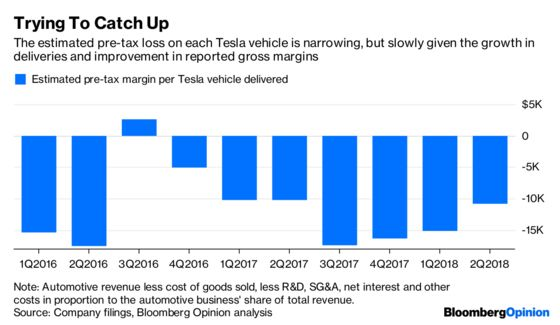 Tesla's Drama Isn't Over Yet