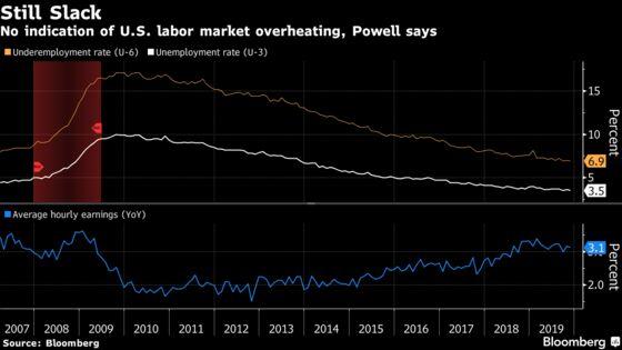 Job-Crusader Powell Signals Long Policy Pause Amid Low Inflation