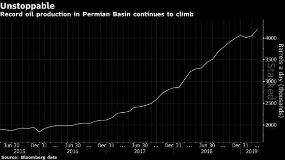 The Fastest-Growing U.S. City Is Scrambling to Survive the Shale Boom