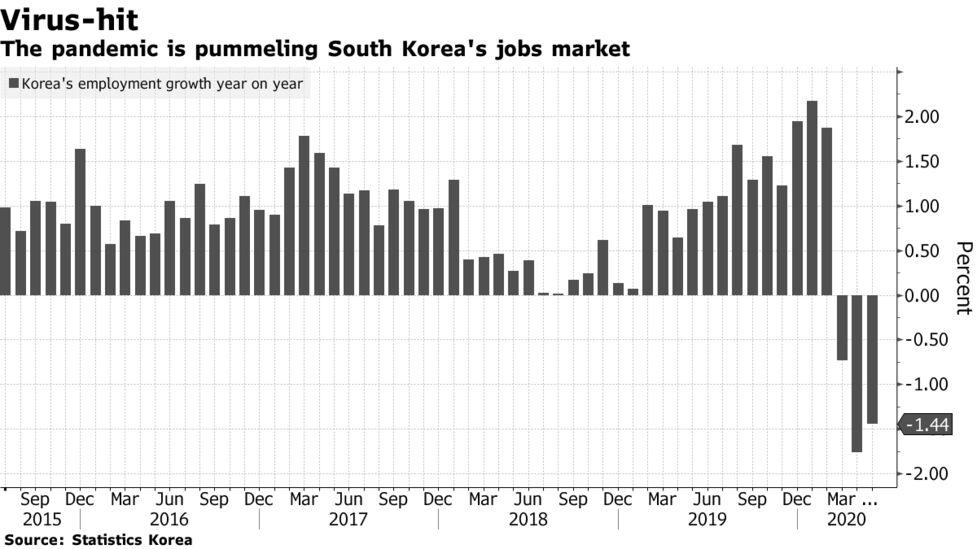 経済 今後 韓国