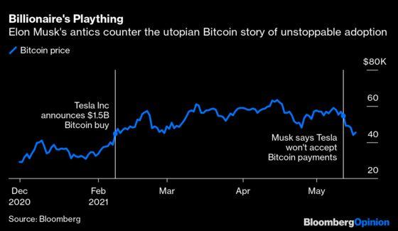 Elon Musk Keeps Trolling the Bitcoin Purists