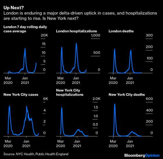 London's Delta SurgeShould Jolt New York